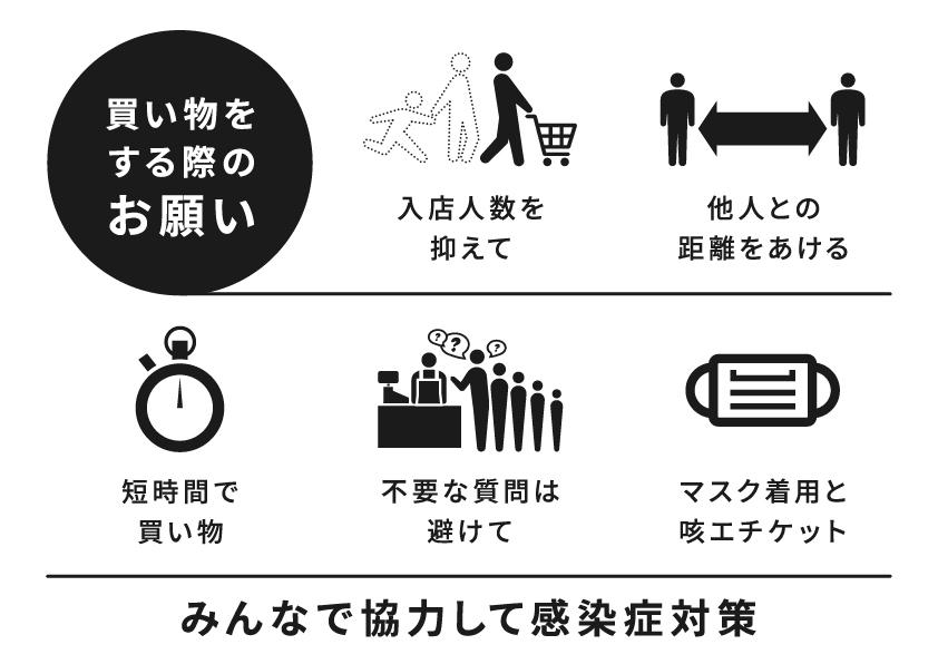 買い物をする際のお願い01